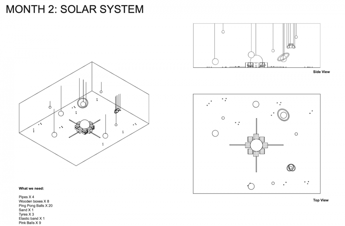<p>Diagram of the 'Solar System' components installed in the Clore Studio</p>